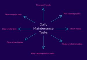 daily maintenance task
