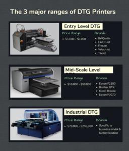 dtg printer buy 45059221