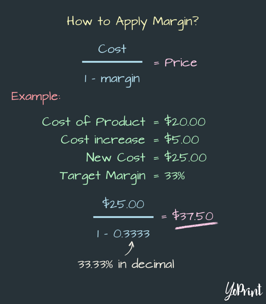 YoPrint Apply Margin v1.3