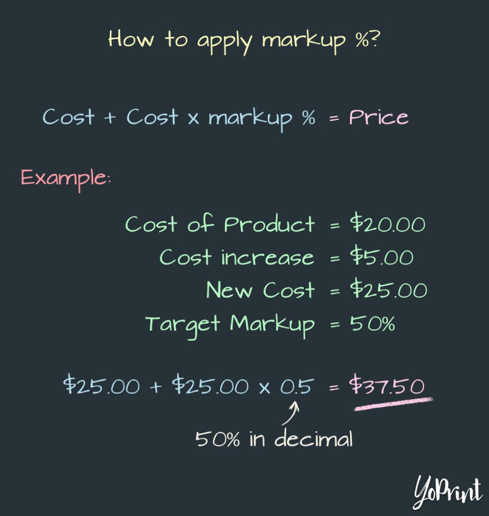 YoPrint Apply Markup v1.2