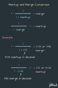 YoPrint Markup and Margin Conversation Formula v1.1