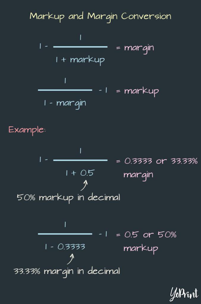 YoPrint Markup and Margin Conversation Formula v1.2