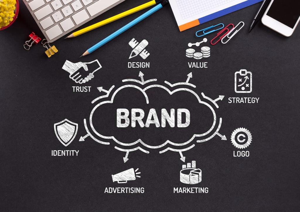 YoPrint Branding