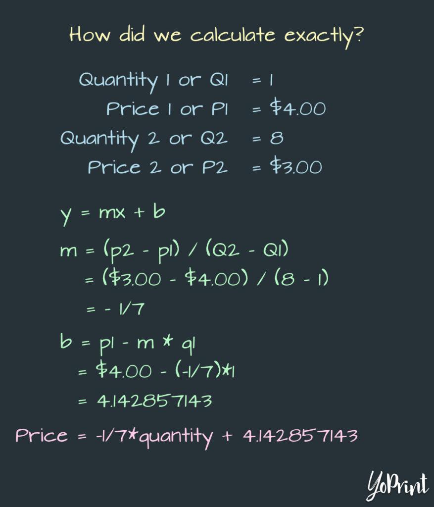 YoPrint Breakless Pricing Formula