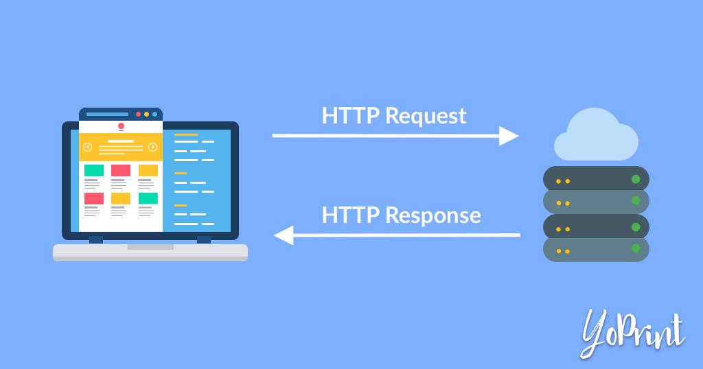 YoPrint HTTP Request