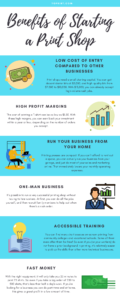 YoPrint Screen Printing Kit Benefits Infographics